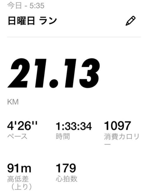 ハーフマラソン自己ベスト