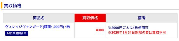 株主優待-買取-アクセスチケット