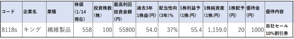 株価指標1-8118-キング