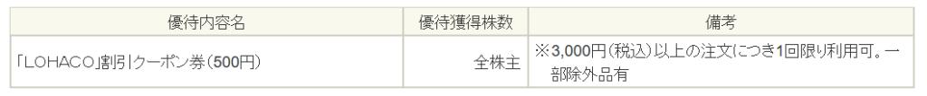 2678-アスクル-株主優待2