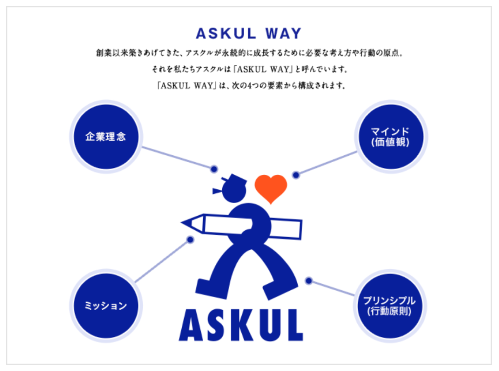 2678-ASKUL-WAY