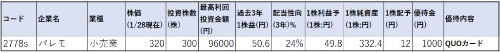 2778-パレモHLD-株価指標1