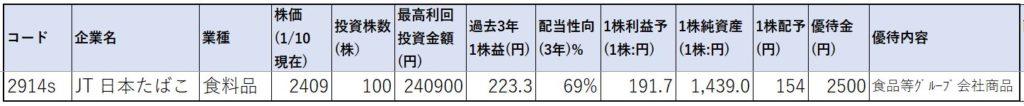 2914-JT-株価指標1