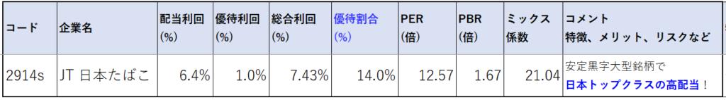 2914-JT-株価指標2