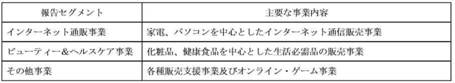 3071-スト3071-ストリーム-セグメント情報リーム-セグメント情報