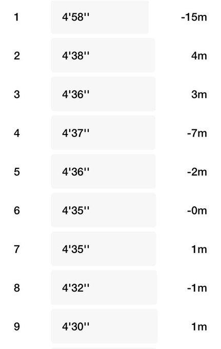 35km走スプリット1