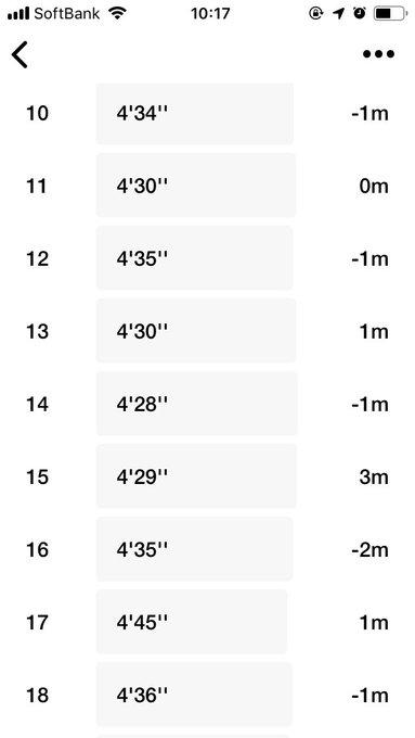 35km走スプリット2