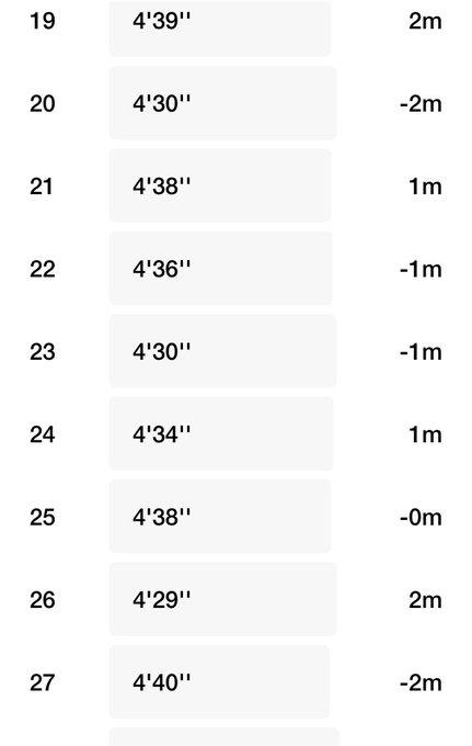 35km走スプリット3