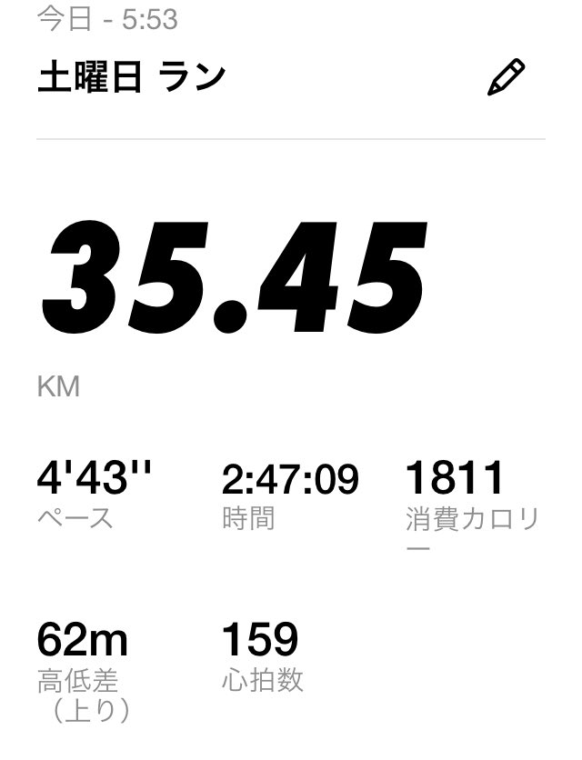 35km走TOTAL