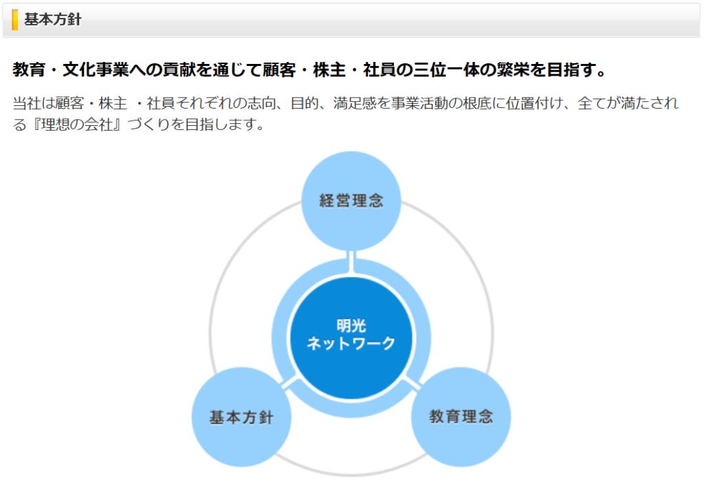 4668-明光ネットワークジャパン-企業理念2