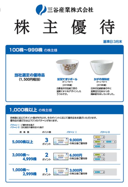 8258-三谷産業-株主優待