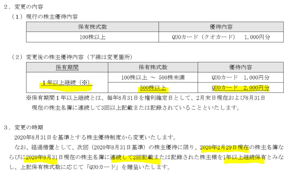 8904-AVANTIA-長期優遇株主優待