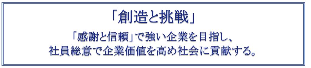 9831-ヤマダ電機-企業理念