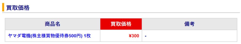 9831-ヤマダ電機-株主優券-買取