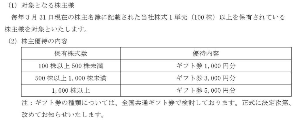 2790ナフコ-株主優待新設