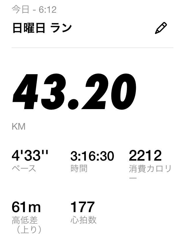 フルマラソンタイム