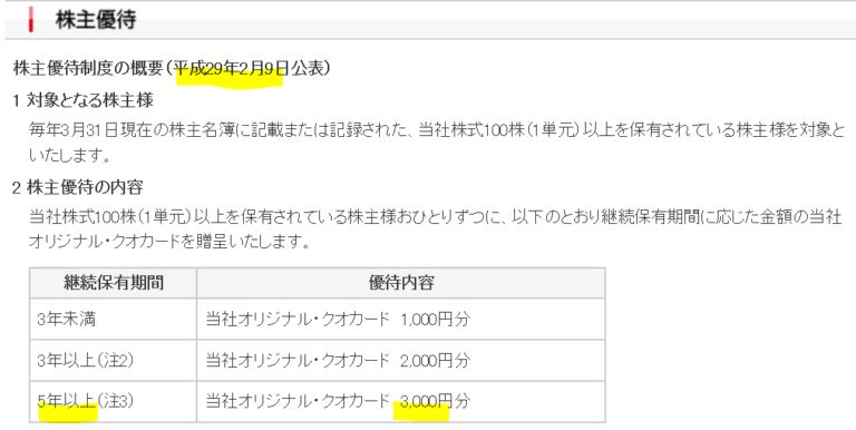 5989-エイチワン-株主優待-QUOカード3000円