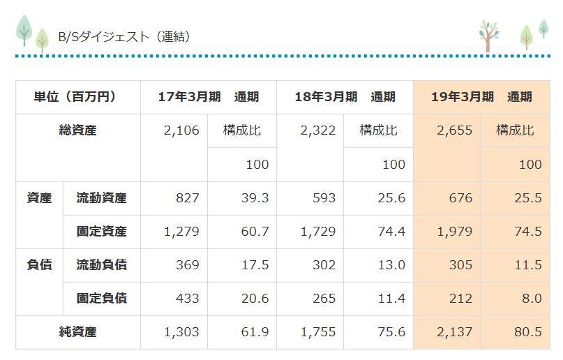 6819-伊豆シャボテンリゾート-BSダイジェスト