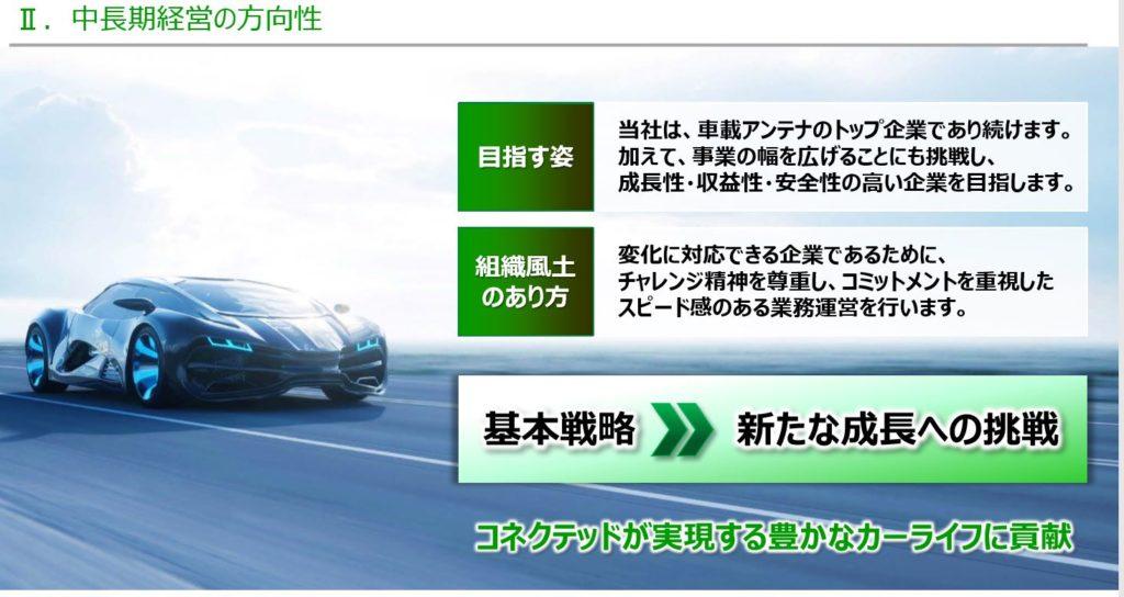 6904原田工業-中期経営計画33