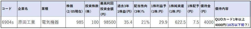 6904-原田工業-株価指標1