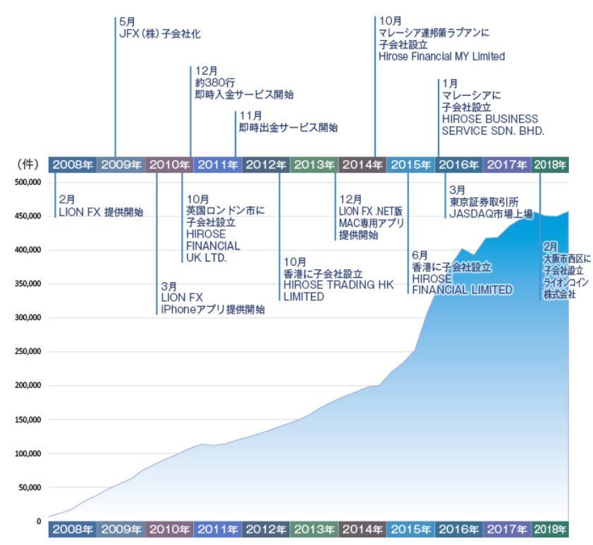 7185-ヒロセ通商-会社紹介2