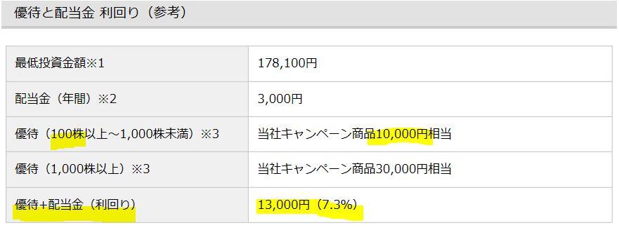 7185-ヒロセ通商-株主優待2