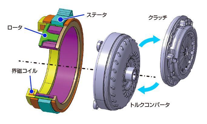 7278-エクセディ-新製品