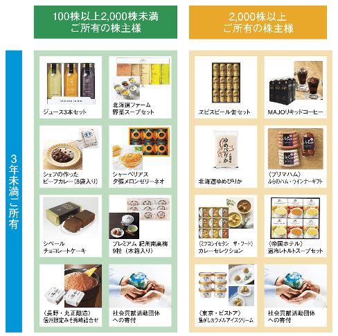 7921-TAKARA&COMPANY-株主優待-選べるギフト2