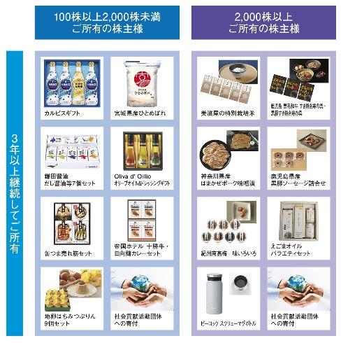 7921-TAKARA&COMPANY-株主優待-選べるギフト3