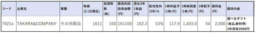 7921-TAKARA&COMPANY-株価指標1