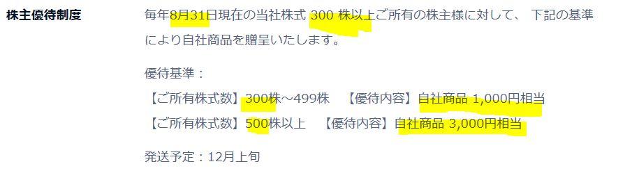 8127-ヤマトインターナショナル-株主優待1