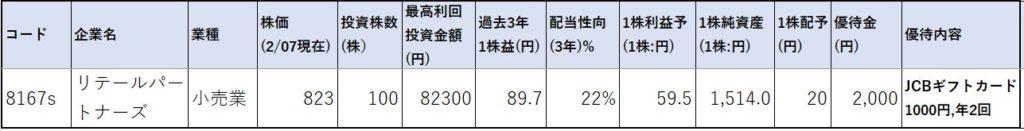 8167-リテールパートナーズ-株価指標1