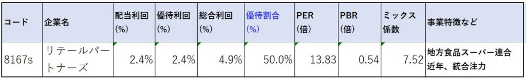 8167-リテールパートナーズ-株価指標2