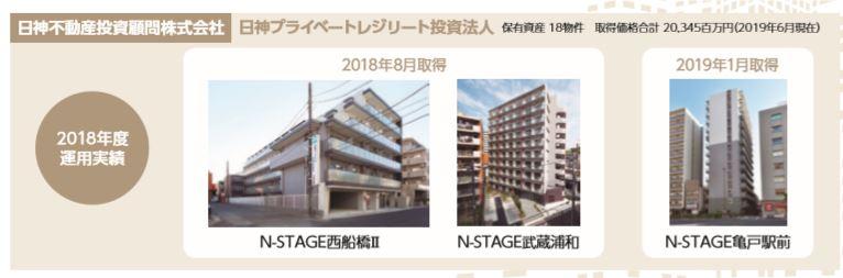 8881-日神グループホールディングス-不動産事業2