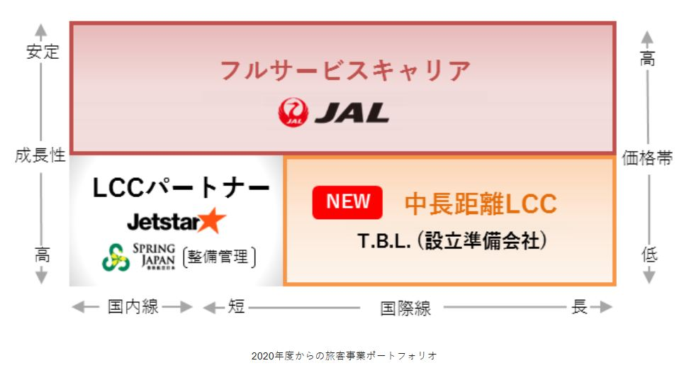 9201-JAL-中期計画2