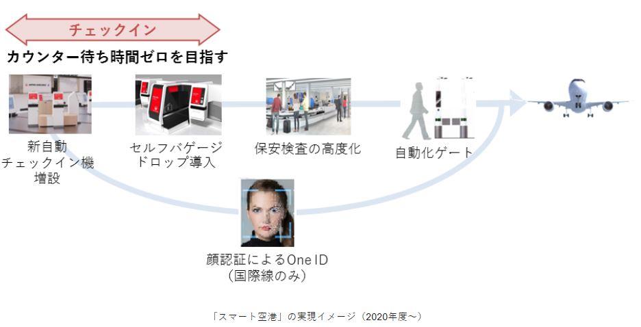 9201-JAL-中期計画3