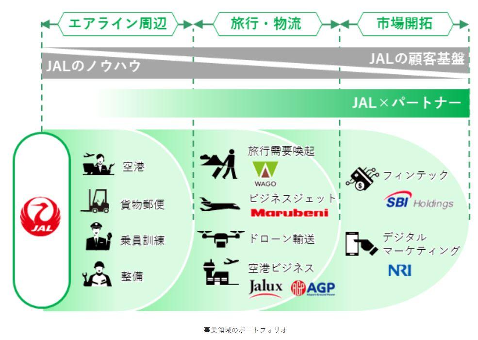 9201-JAL-中期計画4