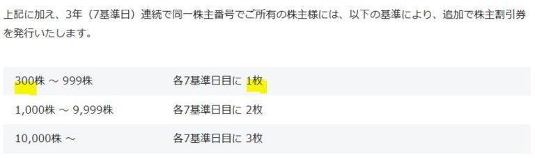 9201-JAL-株主優待-50割引券2
