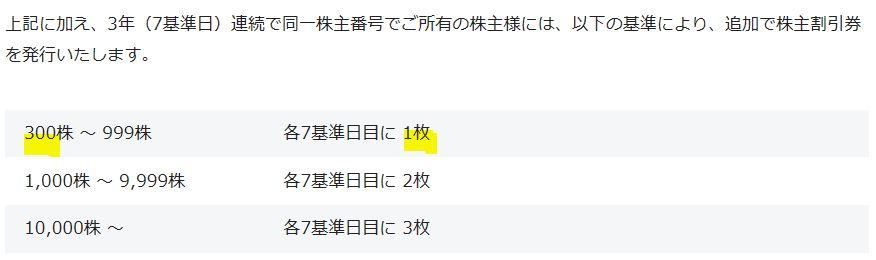 9201-JAL-株主優待-50%割引券2