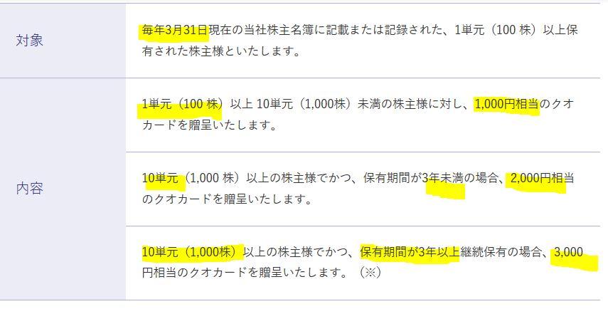 9995-グローセル-株主優待-QUOカード2