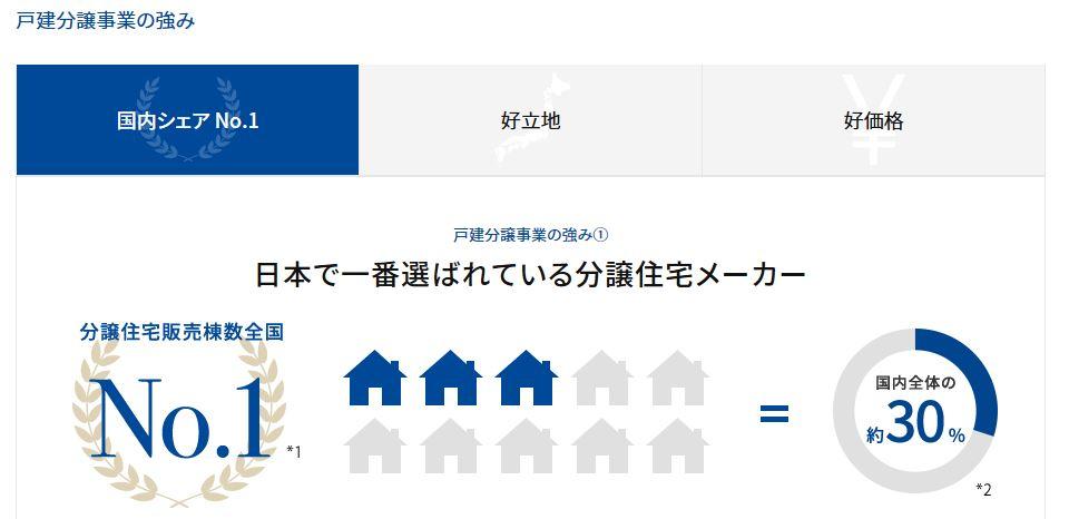 事業概要3-飯田グループホールディングス