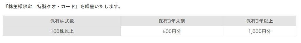 株主優待-QUOカード-タマホーム
