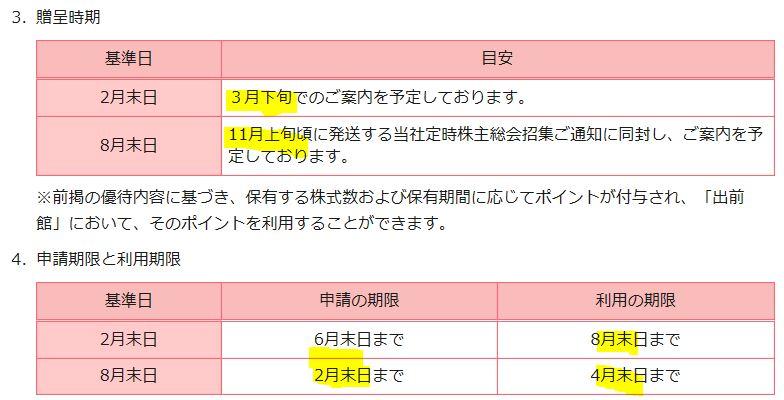 株主優待2-出前館