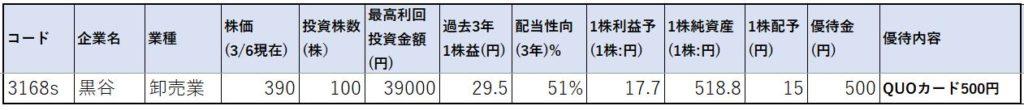 株価指標1-黒谷