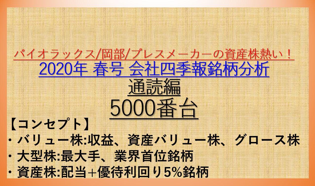 2020会社四季報春号-12