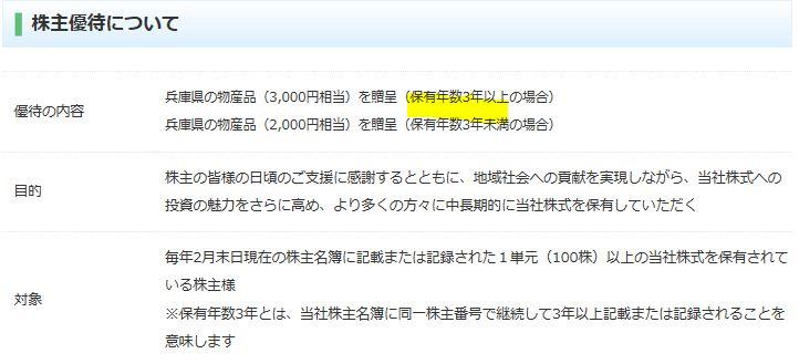 株主優待-MORESCO