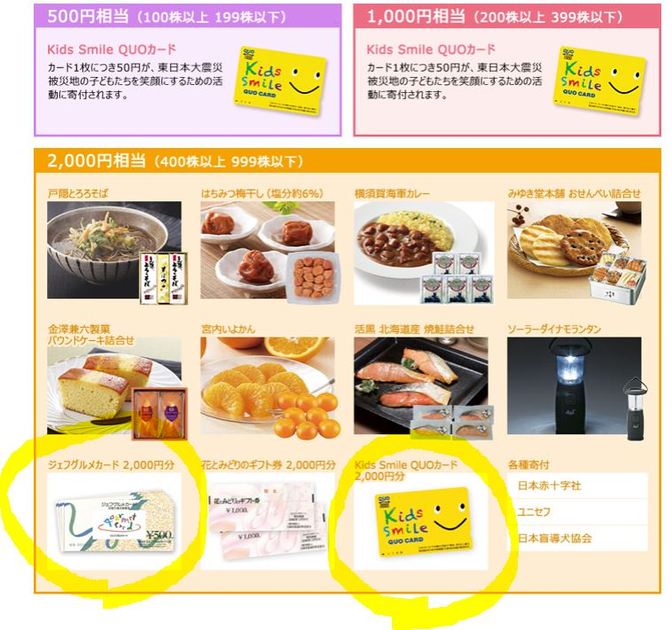 株主優待-QUOカード(500円,1000円,2000円)