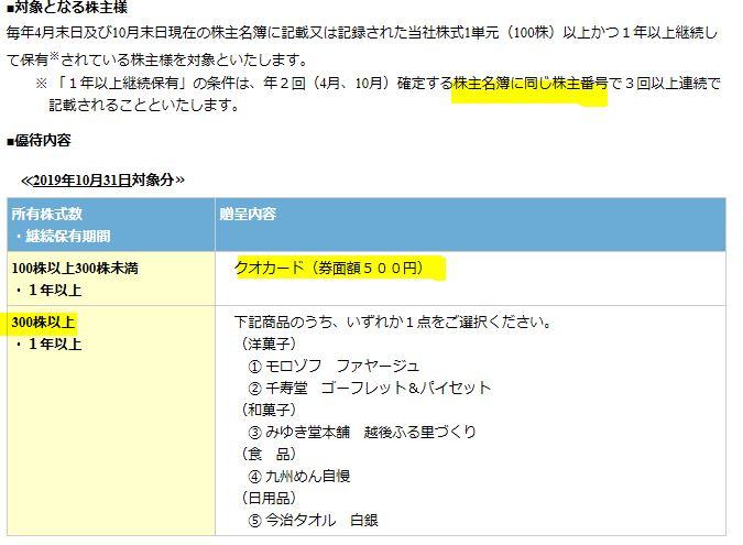 株主優待.QUOカード500円×2回