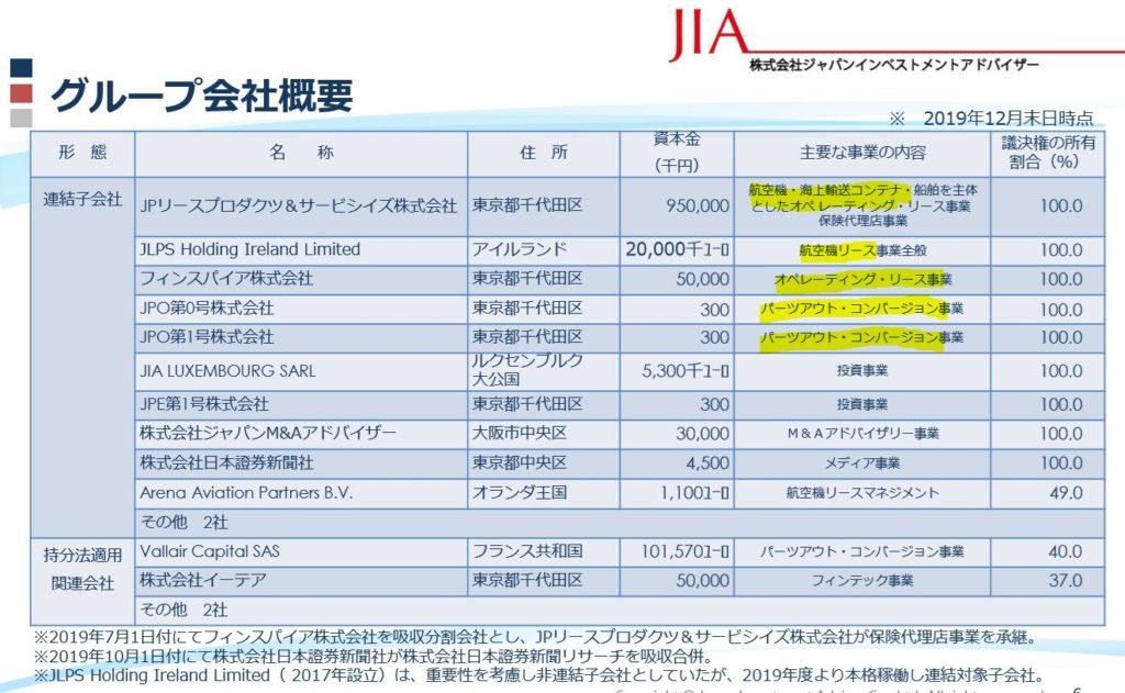 事業概要2.ジャパンインベストメントアドバイザー
