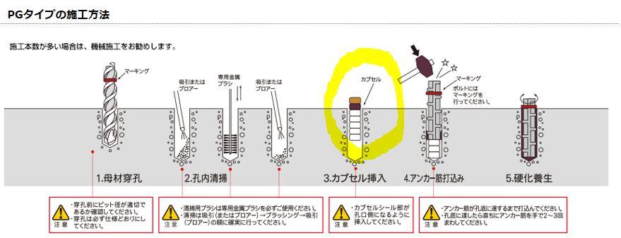 事業概要3.日本デコラックス